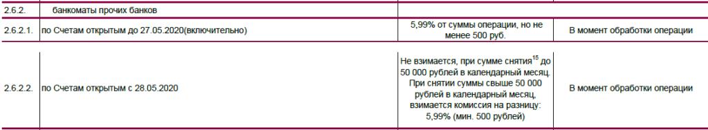 Снятие наличный по кредитной карте УБРиР без процентов и комиссии