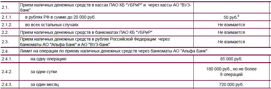 Как пополнить карту УБРиР наличными